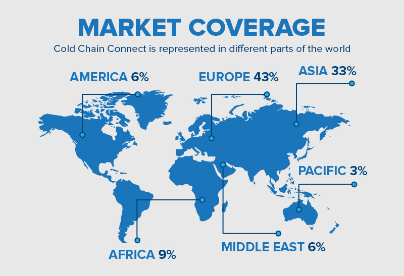 Cold chain connect
